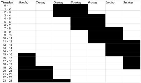 Timeplan